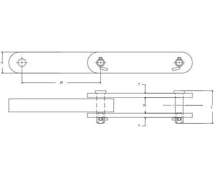 Block-Bar-Chain-chart
